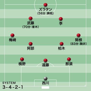 【ACL】浦和が8年ぶりのグループリーグ突破! シドニーと0-0ドローも2位以上が確定 | サッカーダイジェストWeb