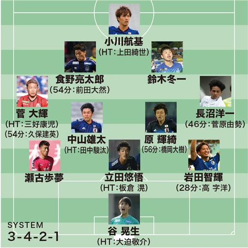サッカー 日本 語 代表 u22