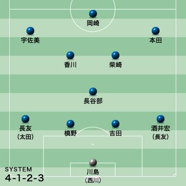 soccerdigestweb.com